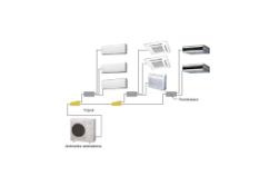 Klimatyzator Fuji Electric System Multi 8
